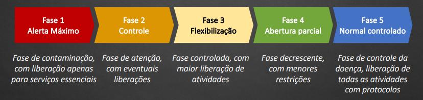 plano-brasil